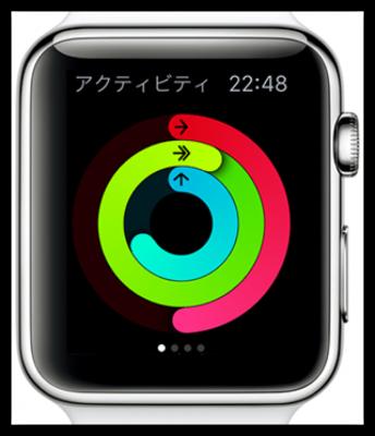 [Apple]アクティブで健康的な生活を過ごすことができる「Apple Watch」はとってもありがたい