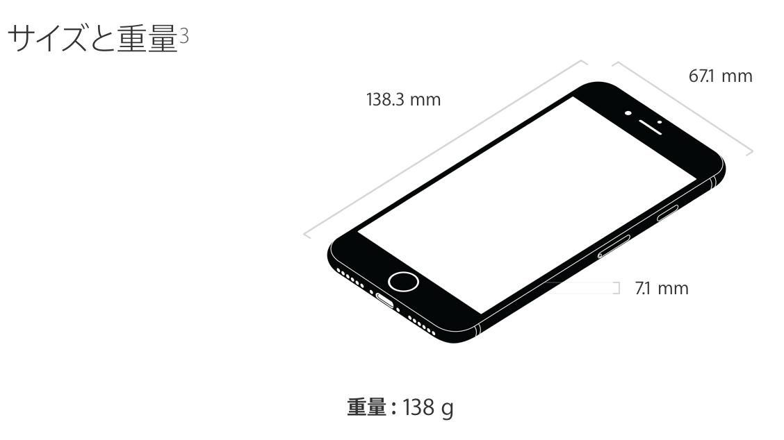 iPhone 7仕様