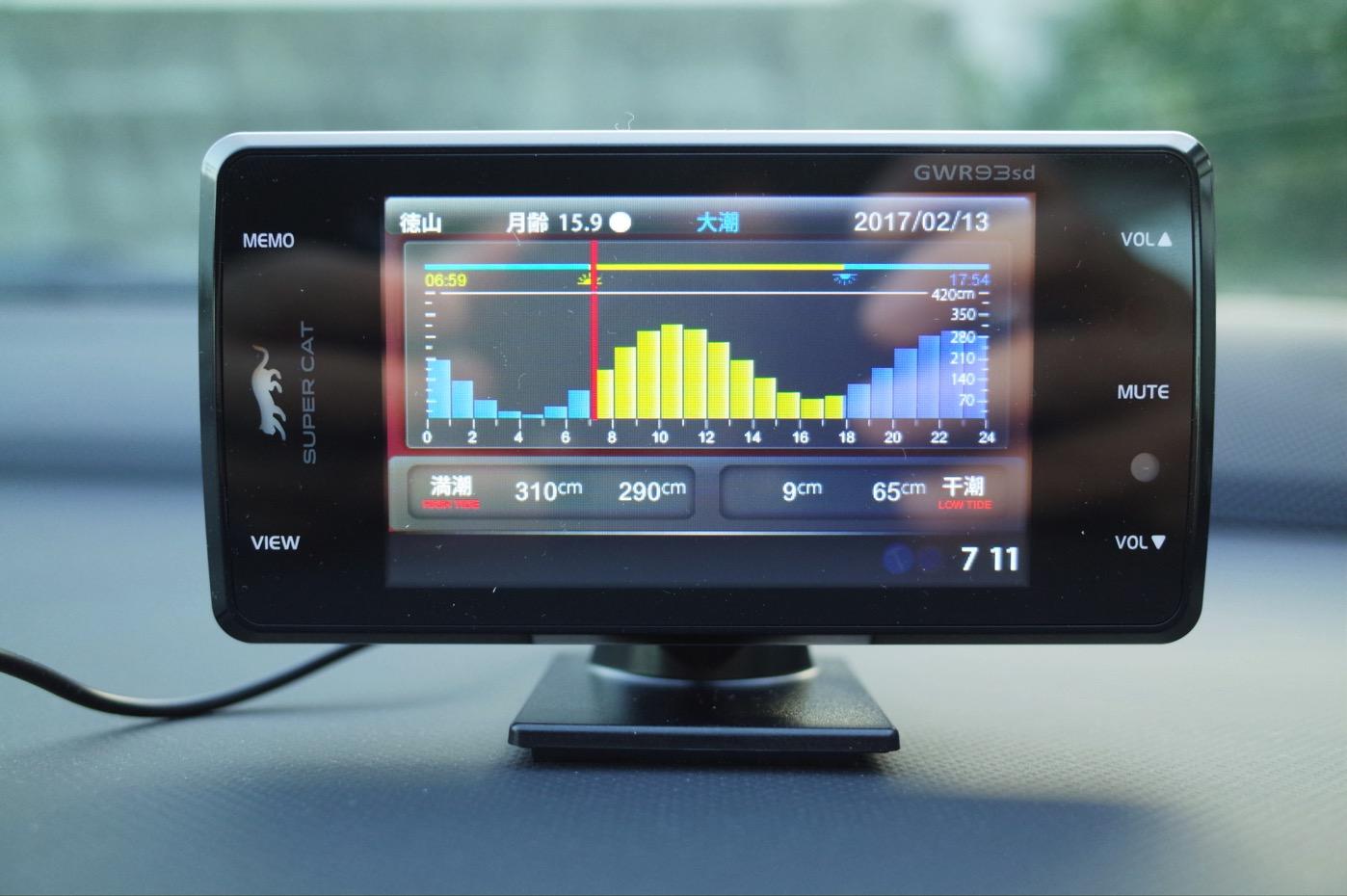 ユピテル レーダー探知機 スーパーキャット超高感度GPSアンテナ搭載 一体型 GWR93sd-19