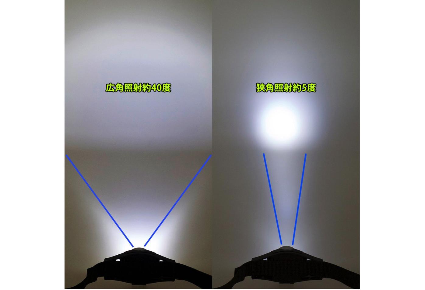 ReUdo ランニングライト 軽量ウエストベルトタイプ-7