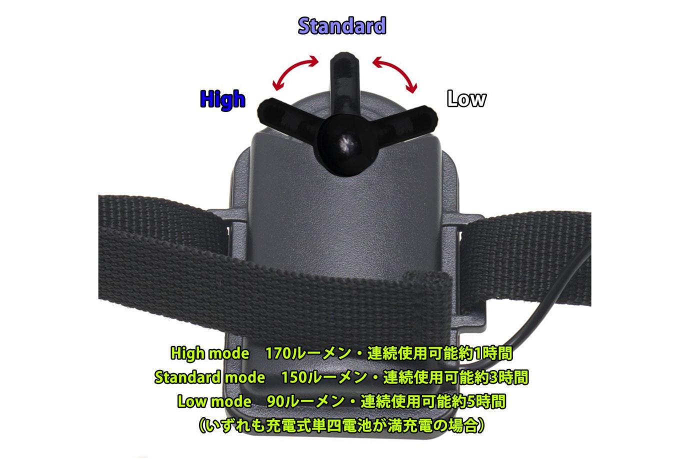 ReUdo ランニングライト 軽量ウエストベルトタイプ-1