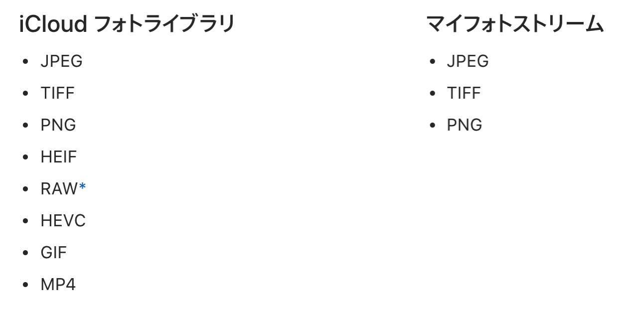 iCloud フォトライブラリとマイフォトストリーム-2