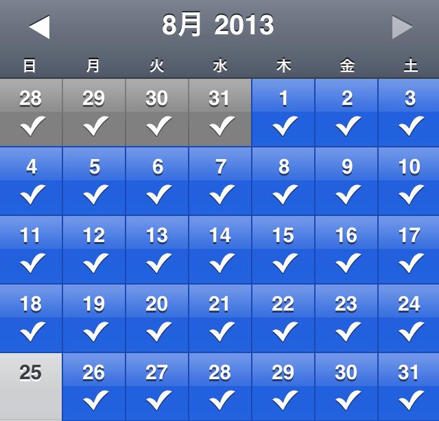 [健康][ランニング]月間ランニング距離200キロを達成した件
