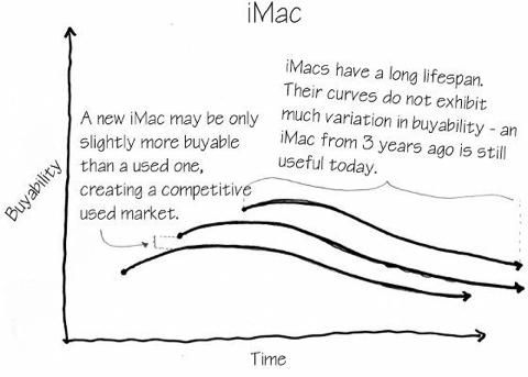 Apple Watch lease-2
