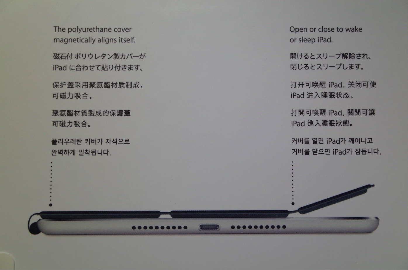 iPad mini 4 SmartCover 説明書き