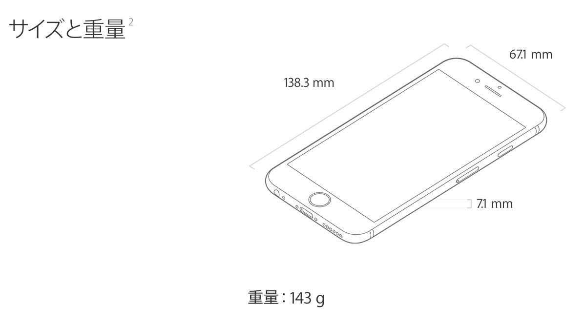 iPhone 6s仕様