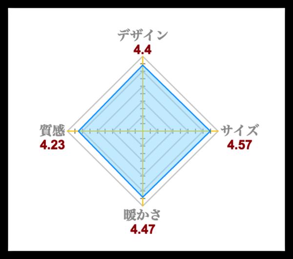 DropShadow ~ スクリーンショット 2016 11 20 20 41 33