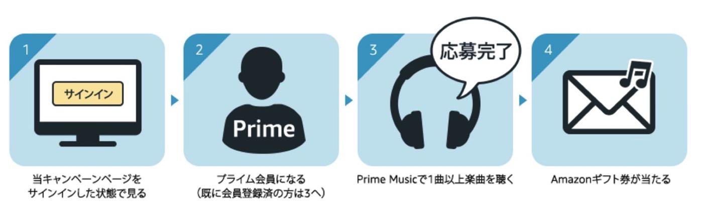 Prime Music-1