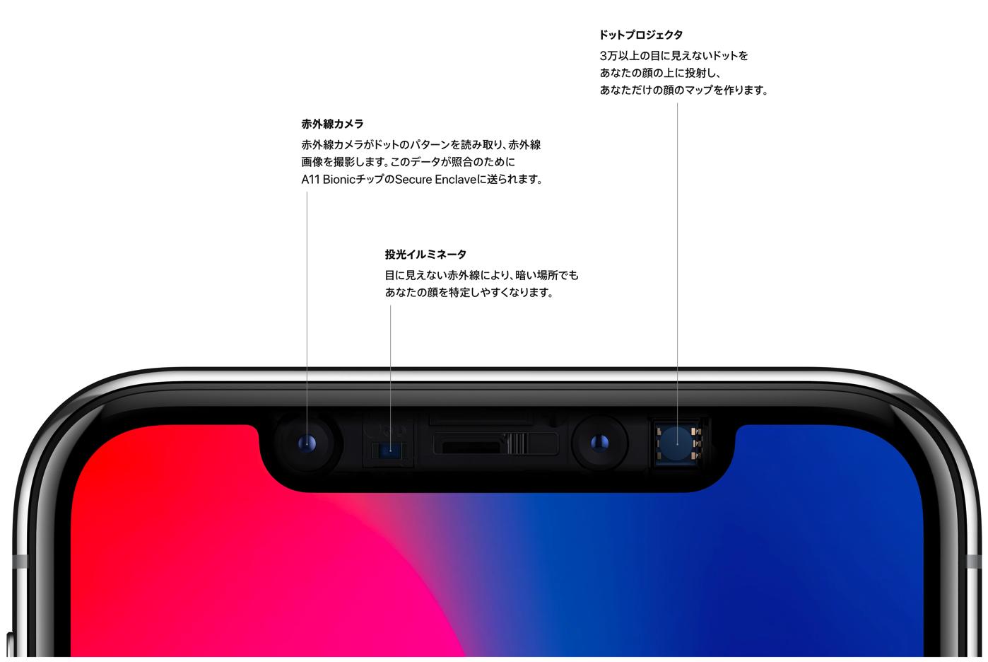 iPhone X-1