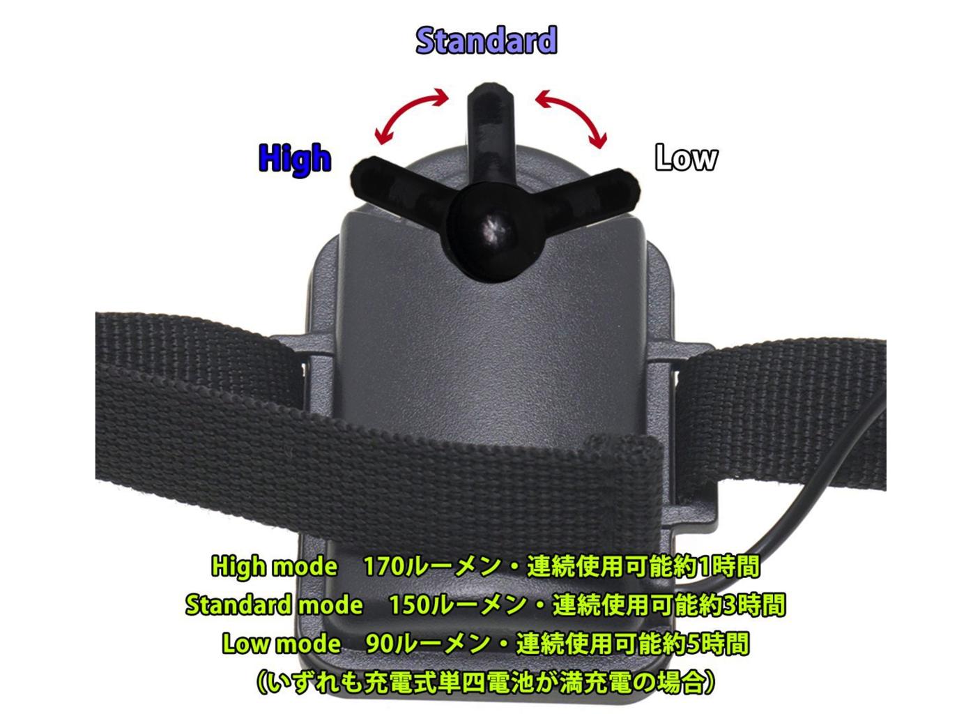 ReUdo ランニングライト 軽量ウエストベルトタイプ-5