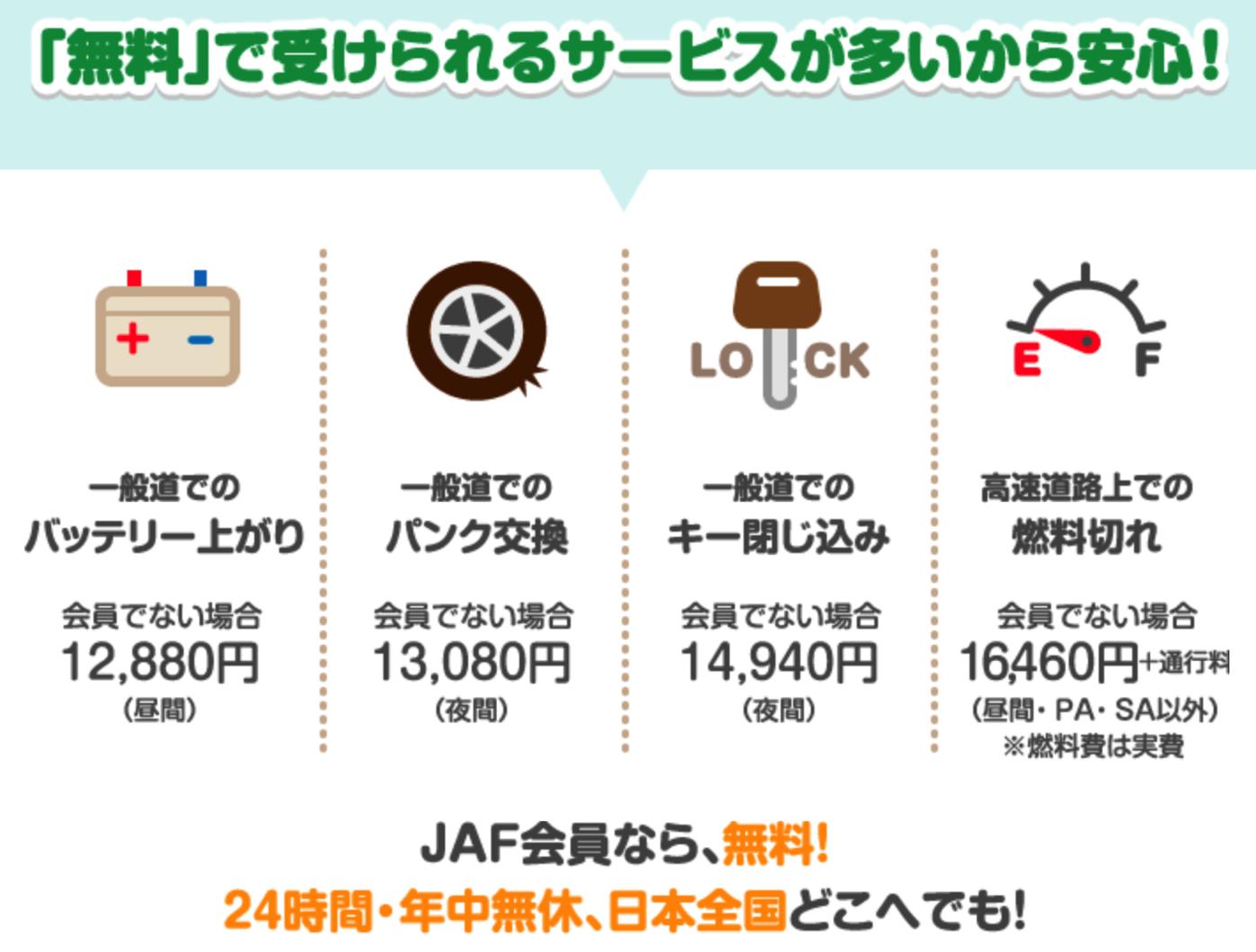 JAF-1