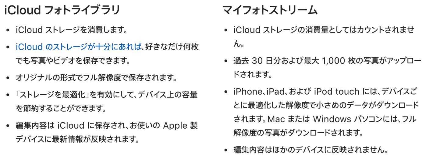 iCloud フォトライブラリとマイフォトストリーム-3