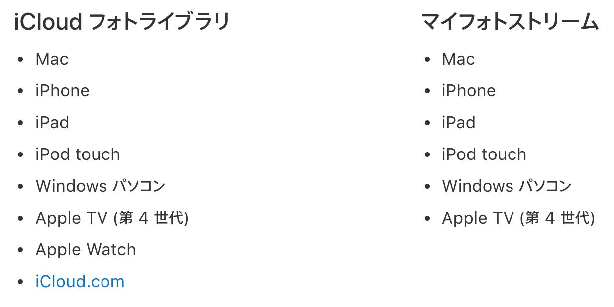 iCloud フォトライブラリとマイフォトストリーム-1