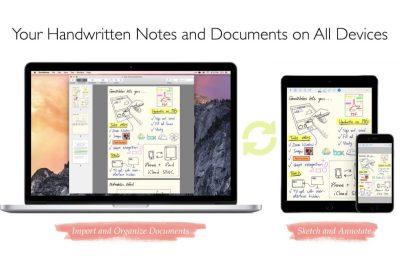 [Apple]iPad Proで愛用している「GoodNotes 4」を無料でシステム手帳化して毎日の生活を便利にしてみたよ
