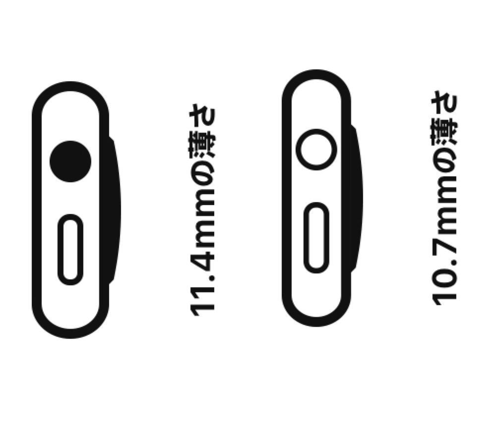 Apple Watch Series 4 -19