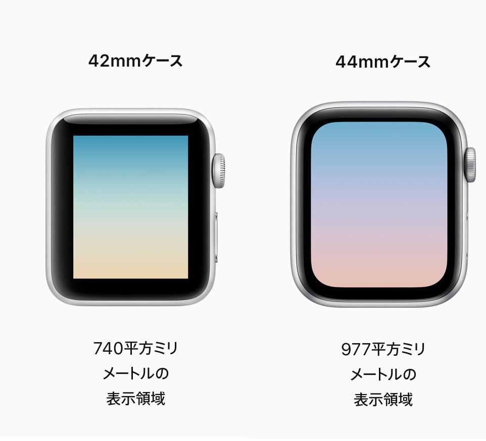 Apple Watch ディスプレイ相対比-4