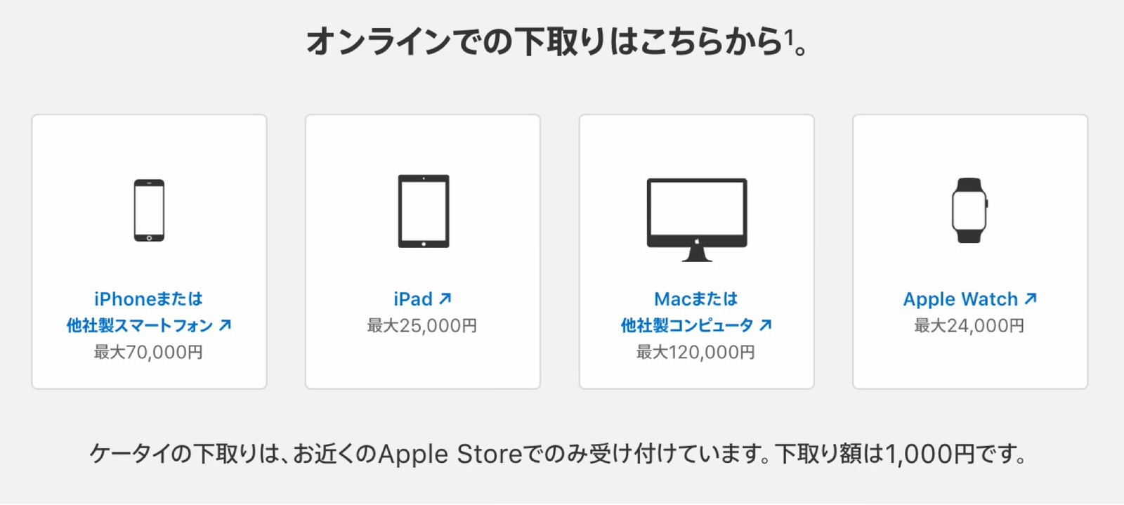 Apple GiveBack-2