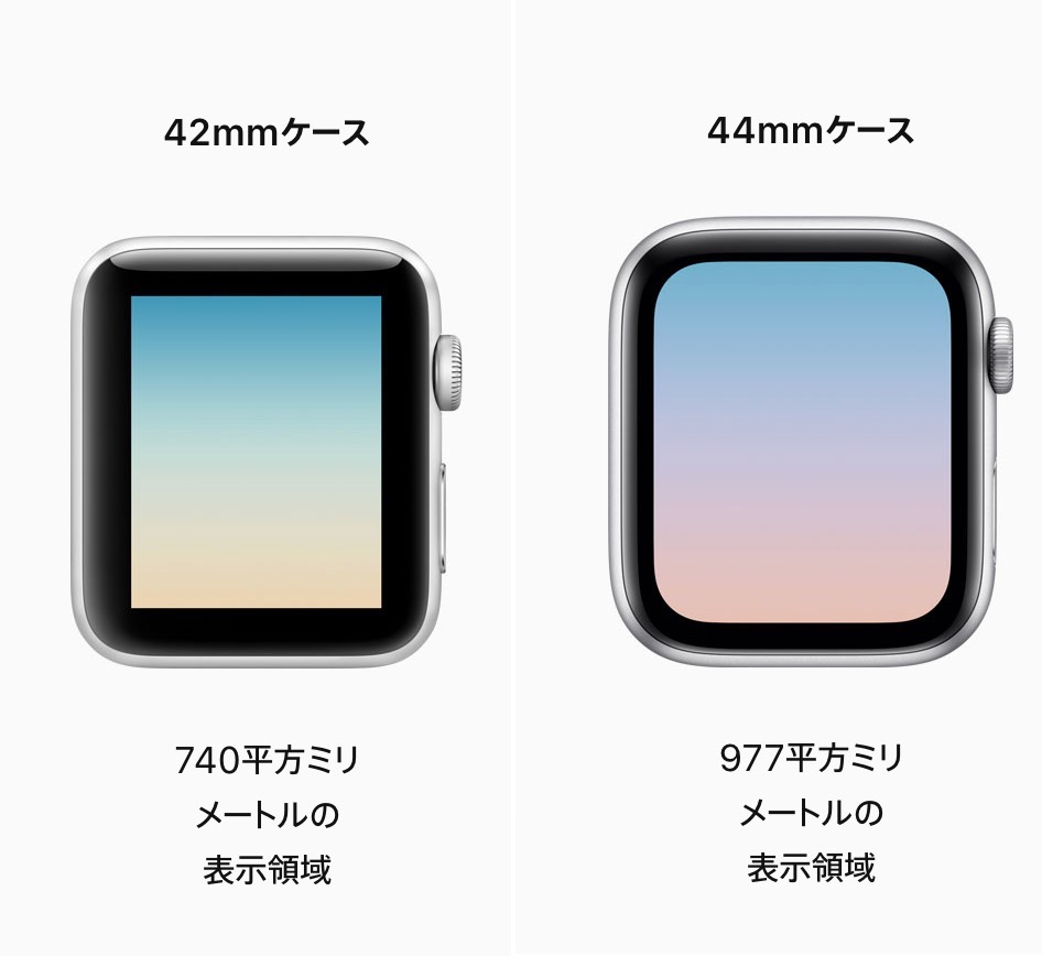 Apple Watch Series 4 -17