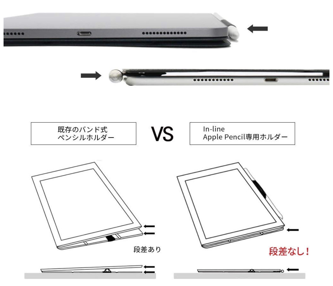 【Apple Pencil 1/2専用】 In-line Apple Pencil専用 マグネットホルダー −6