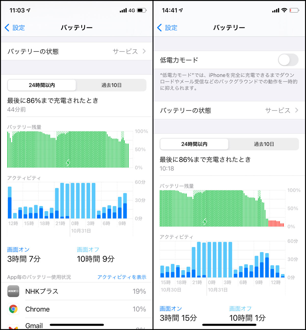 iPhone X バッテリー減少−2