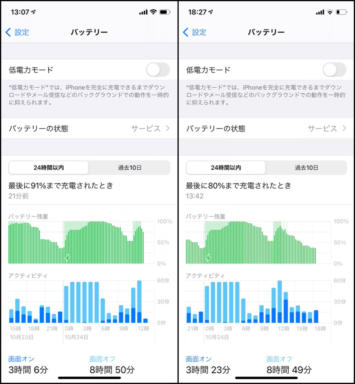 iPhone X バッテリー減少−1