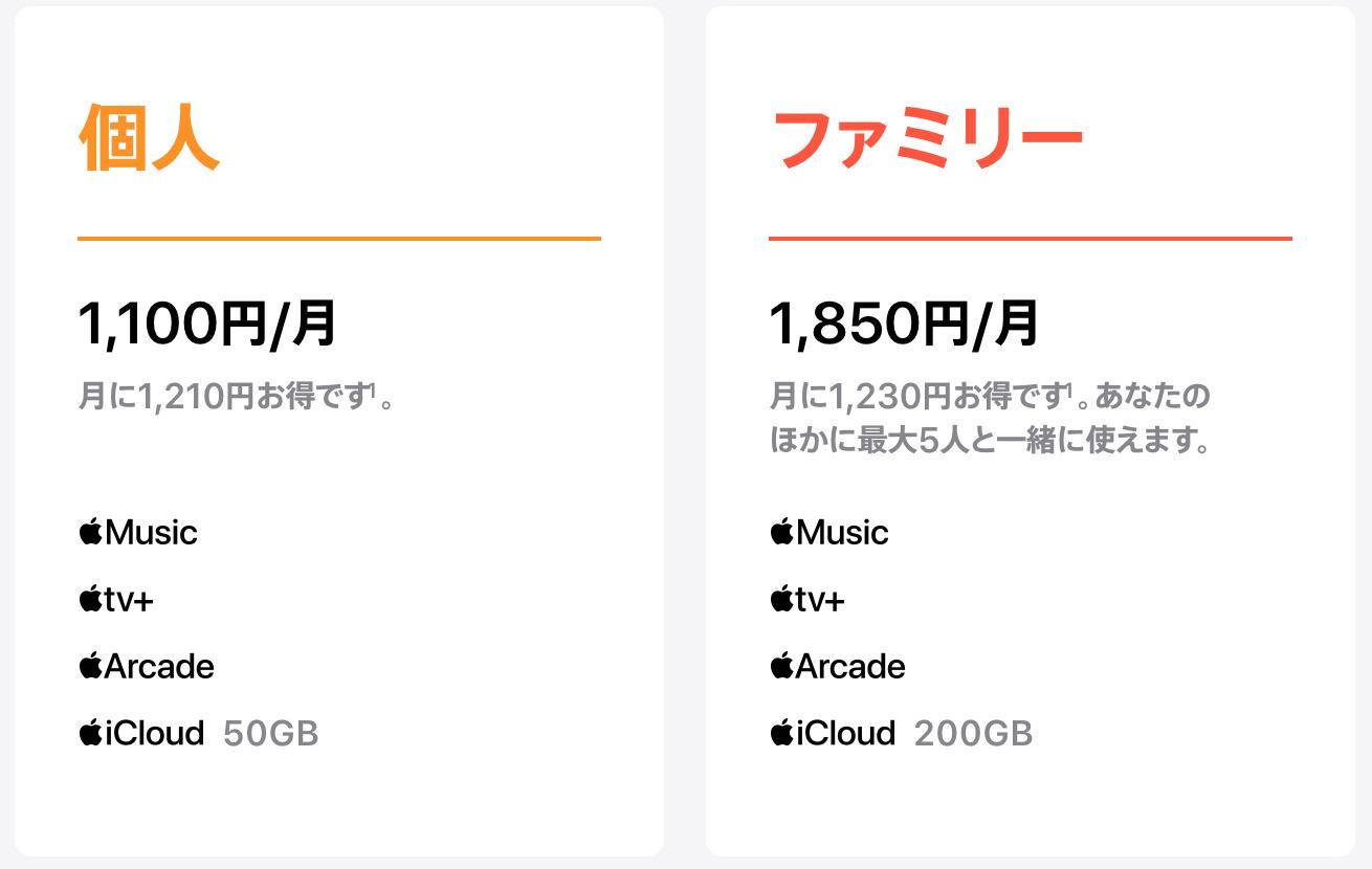 Apple One−2
