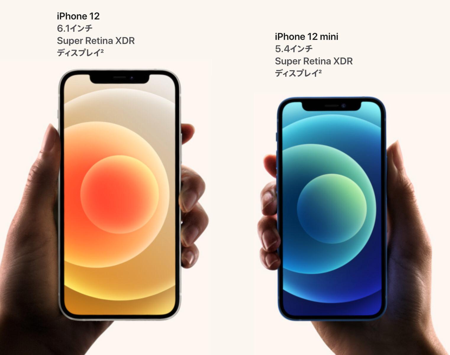 iPhone 12 mini −1