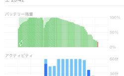 [iPhone]バッテリー消費が激しかったためiPhoneを初期化して改善したか確認した結果は・・・